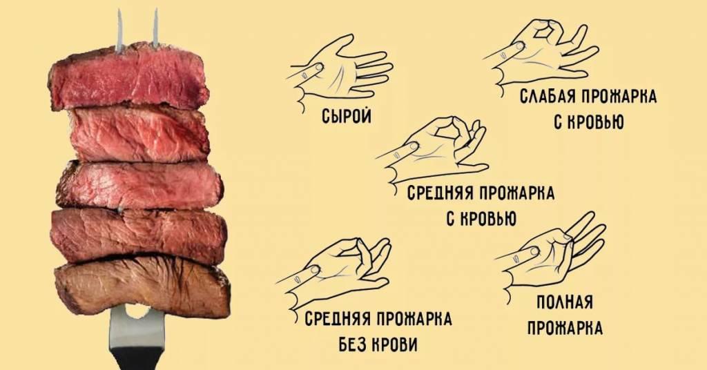 степени прожарки стейка